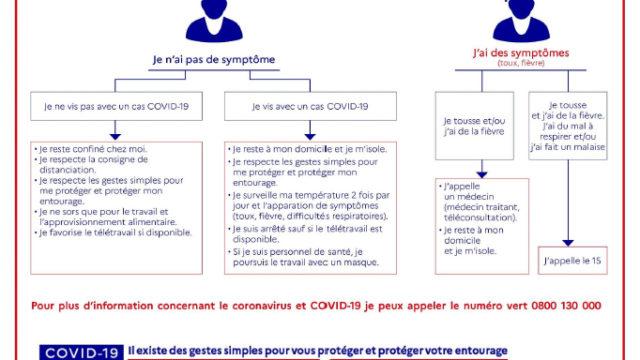 https://www.jackykeller2020.fr/wp-content/uploads/2020/03/coronavirus-comportements-640x360.jpg
